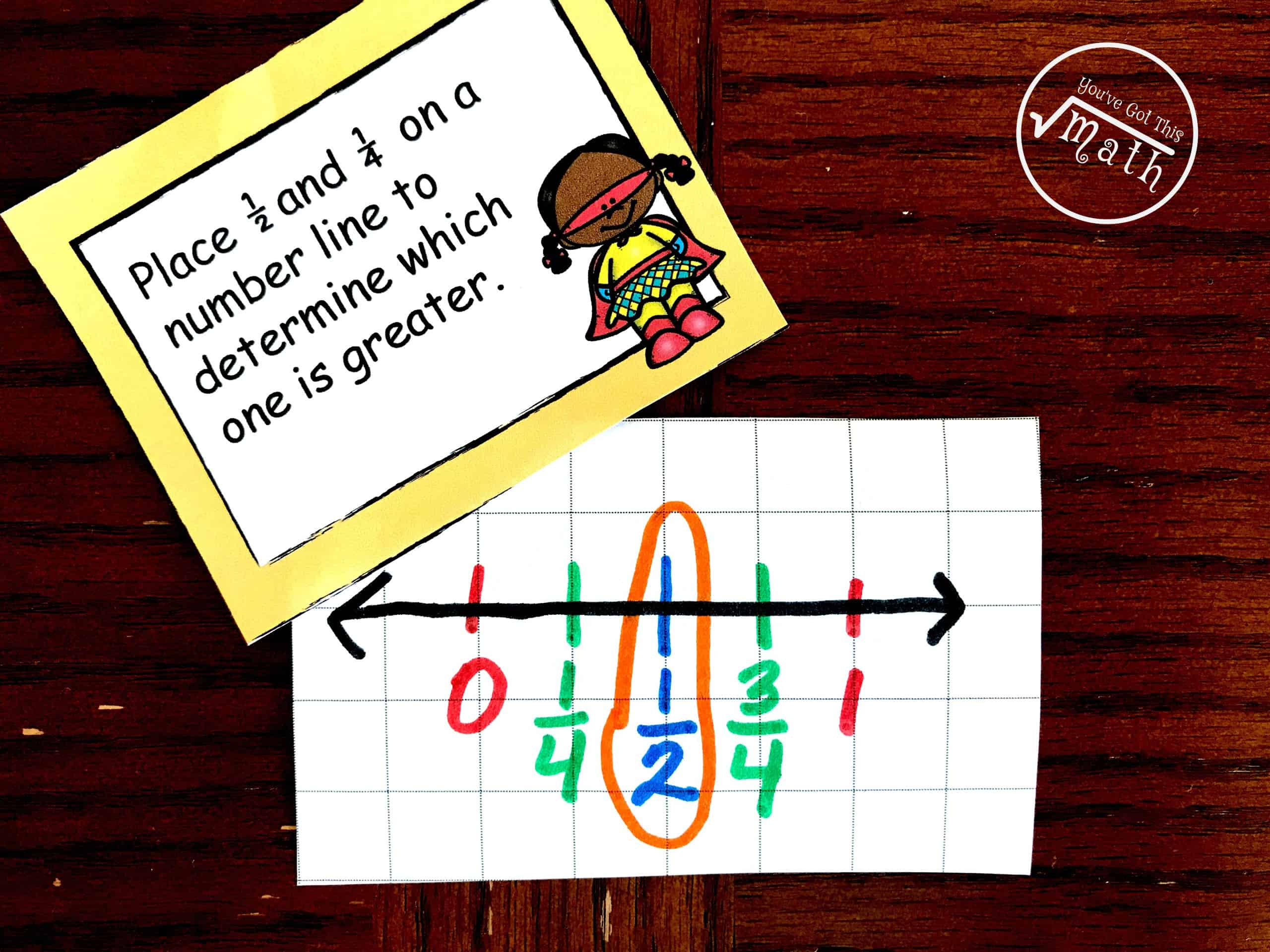 Fractions on a number line free printable